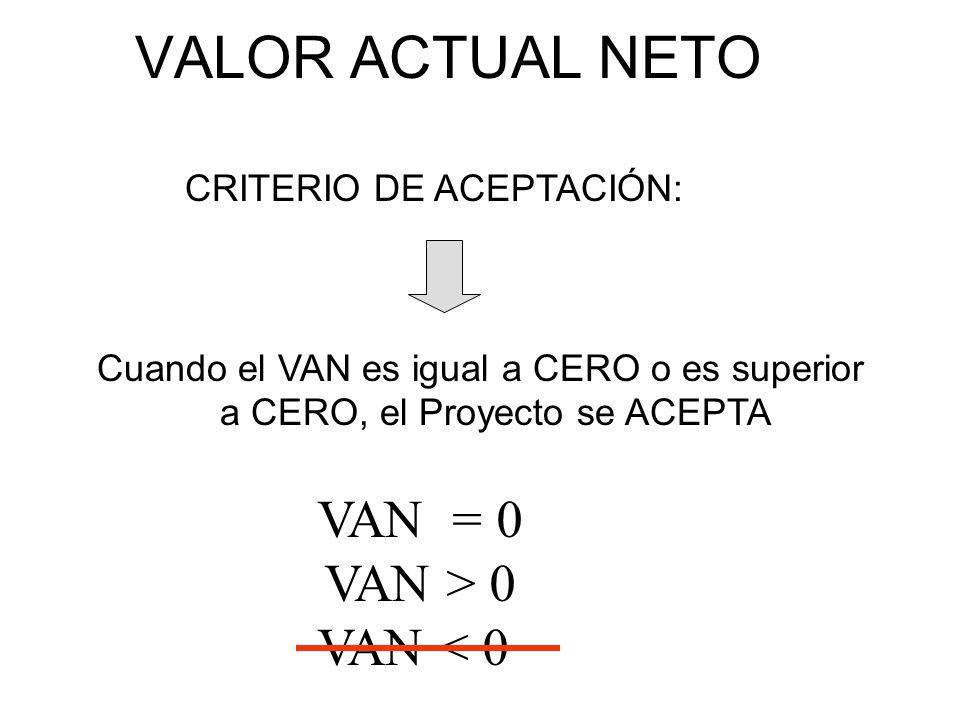 VALOR ACTUAL NETO VAN = 0 VAN > 0 VAN < 0