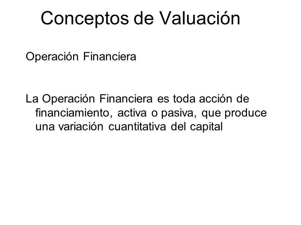 Conceptos de Valuación
