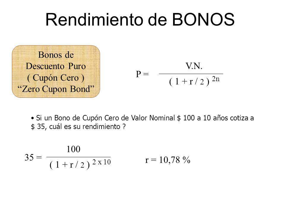 Bonos de Descuento Puro ( Cupón Cero ) Zero Cupon Bond