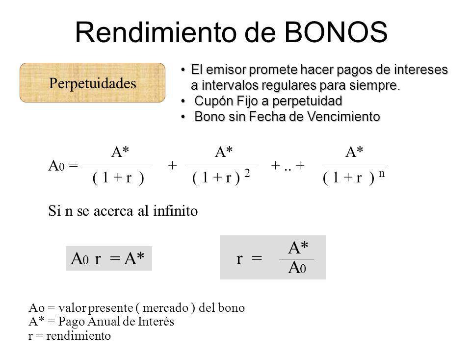 Rendimiento de BONOS A* A0 r = A* A0 r = Perpetuidades A* ( 1 + r ) A*