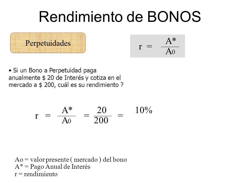 Rendimiento de BONOS A* A0 r = A* 20 10% A0 200 r = = = Perpetuidades