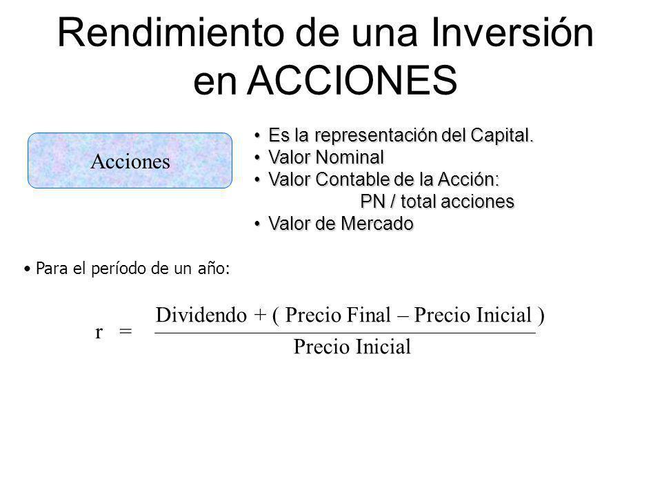 Rendimiento de una Inversión en ACCIONES