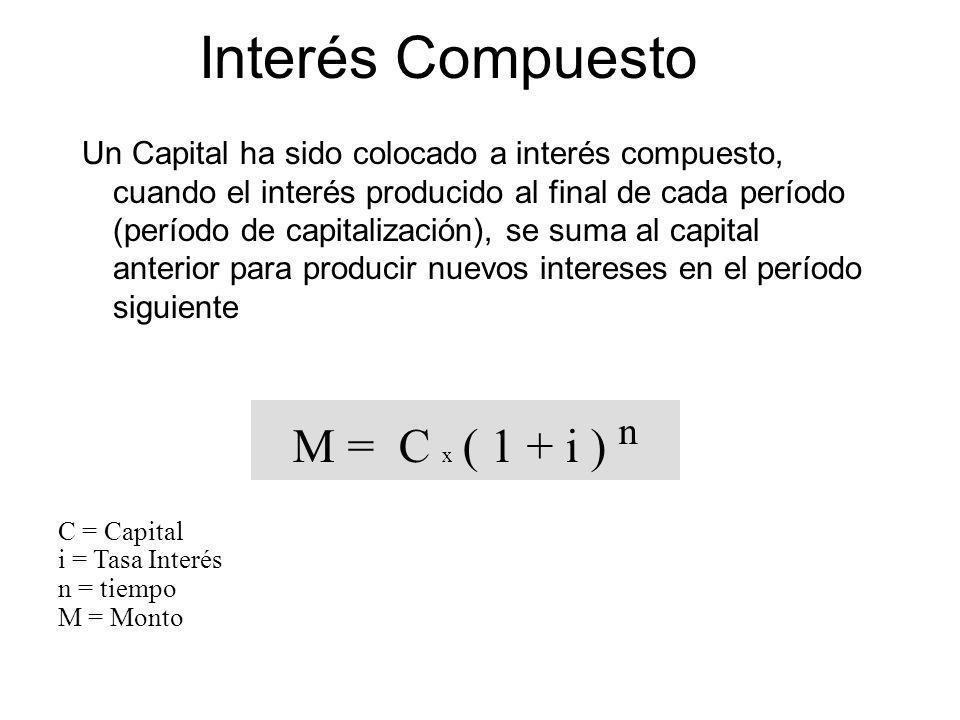 Interés Compuesto M = C x ( 1 + i ) n