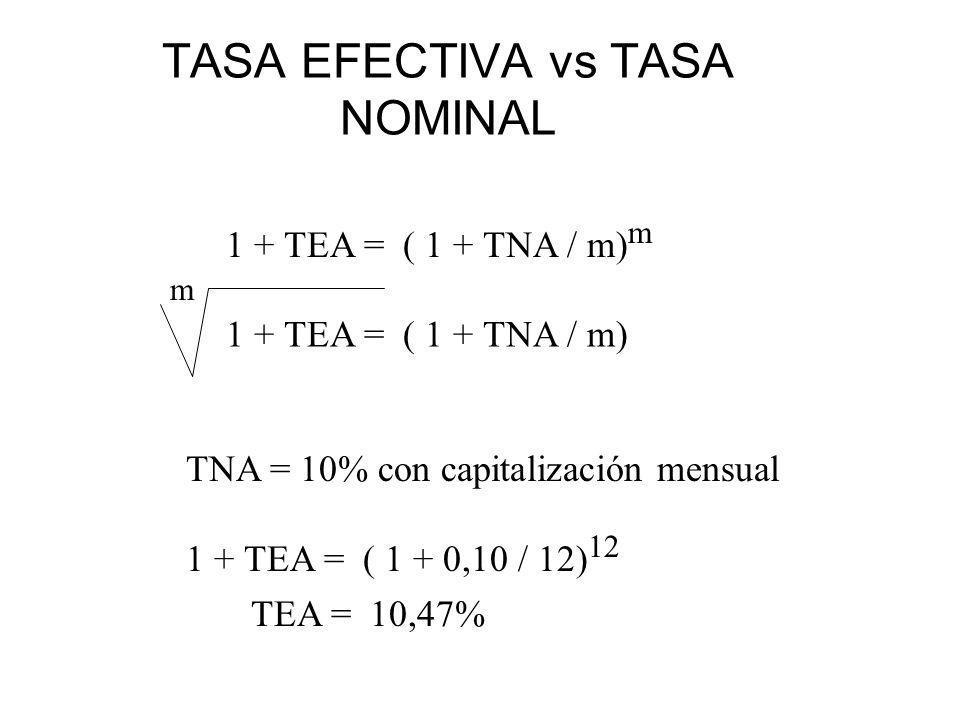 TASA EFECTIVA vs TASA NOMINAL