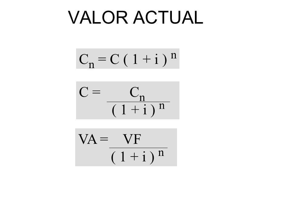 VALOR ACTUAL Cn = C ( 1 + i ) n C = Cn ( 1 + i ) n VA = VF ( 1 + i ) n