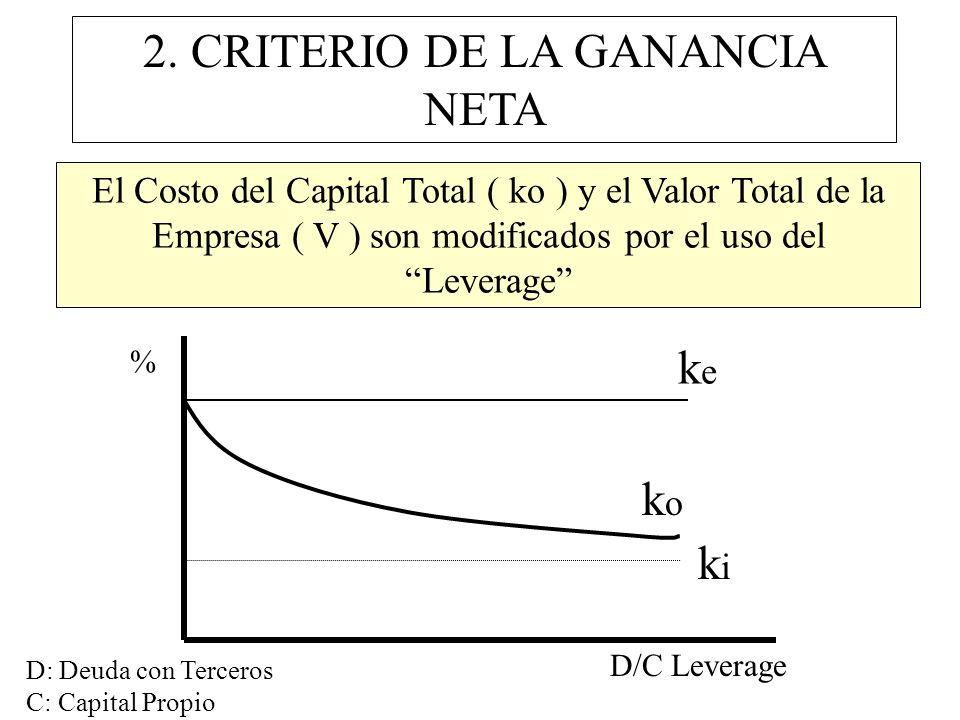2. CRITERIO DE LA GANANCIA NETA
