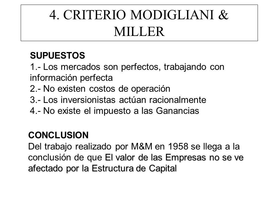 4. CRITERIO MODIGLIANI & MILLER