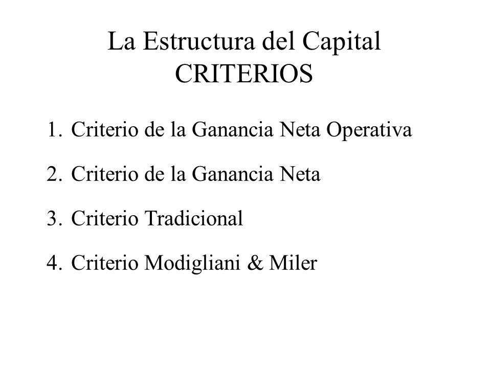 La Estructura del Capital