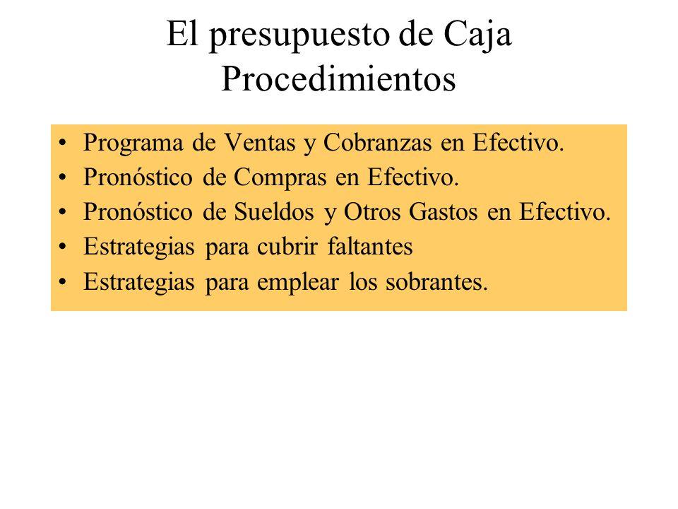 El presupuesto de Caja Procedimientos