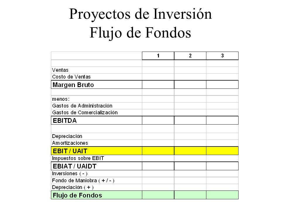 Proyectos de Inversión Flujo de Fondos