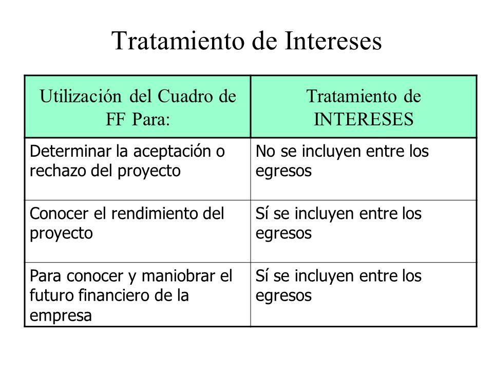 Tratamiento de Intereses