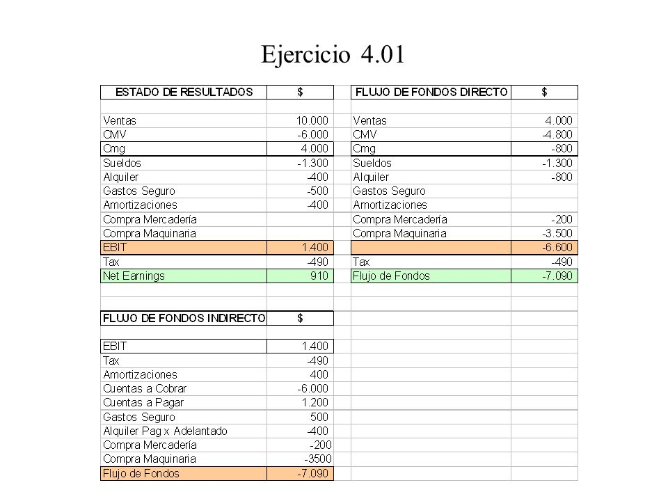 Ejercicio 4.01
