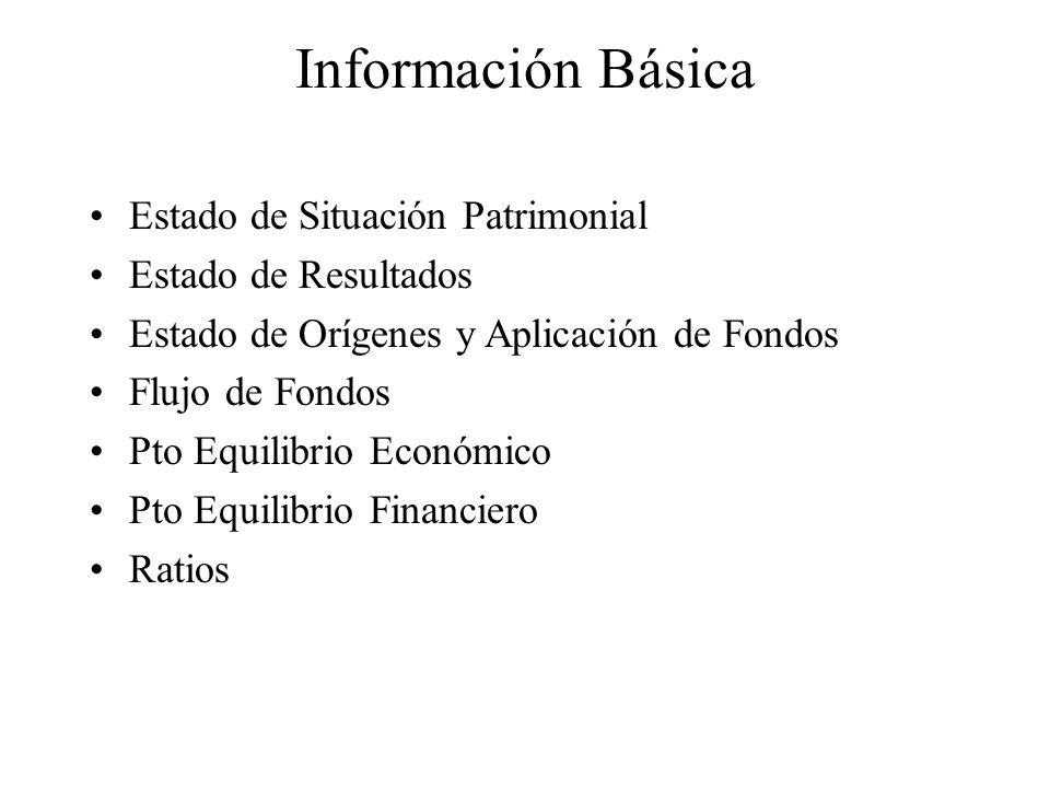 Información Básica Estado de Situación Patrimonial