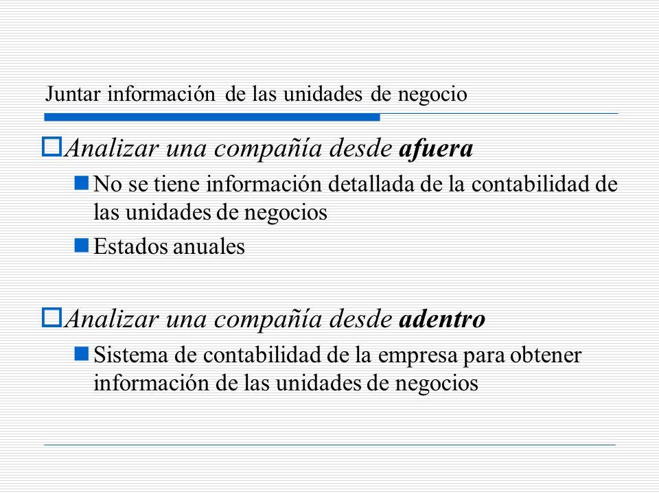 Juntar información de las unidades de negocio