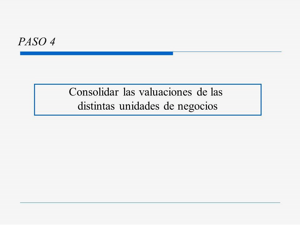 Consolidar las valuaciones de las distintas unidades de negocios