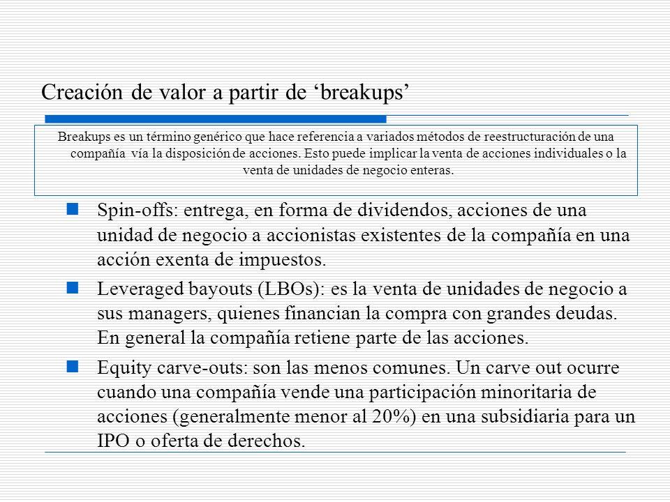 Creación de valor a partir de 'breakups'