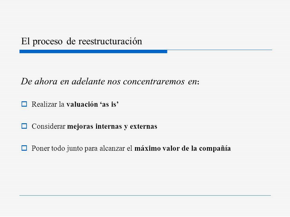 El proceso de reestructuración