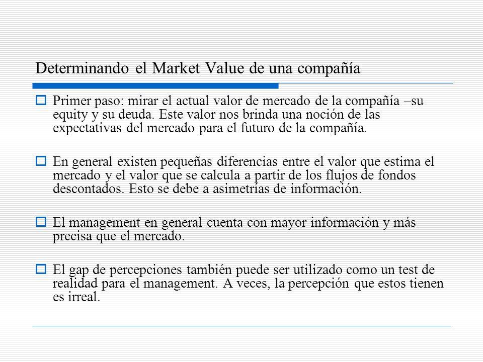 Determinando el Market Value de una compañía