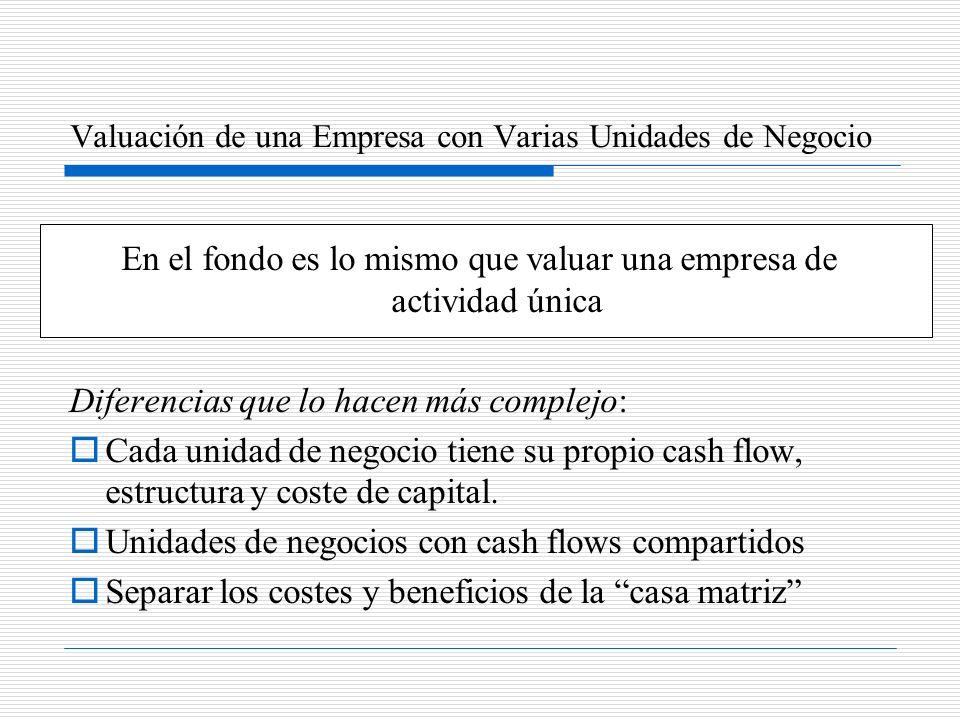 Valuación de una Empresa con Varias Unidades de Negocio