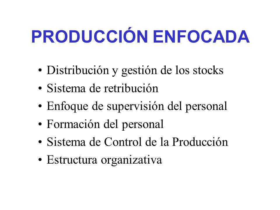 PRODUCCIÓN ENFOCADA Distribución y gestión de los stocks