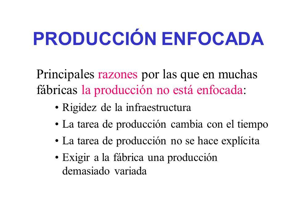 PRODUCCIÓN ENFOCADA Principales razones por las que en muchas fábricas la producción no está enfocada: