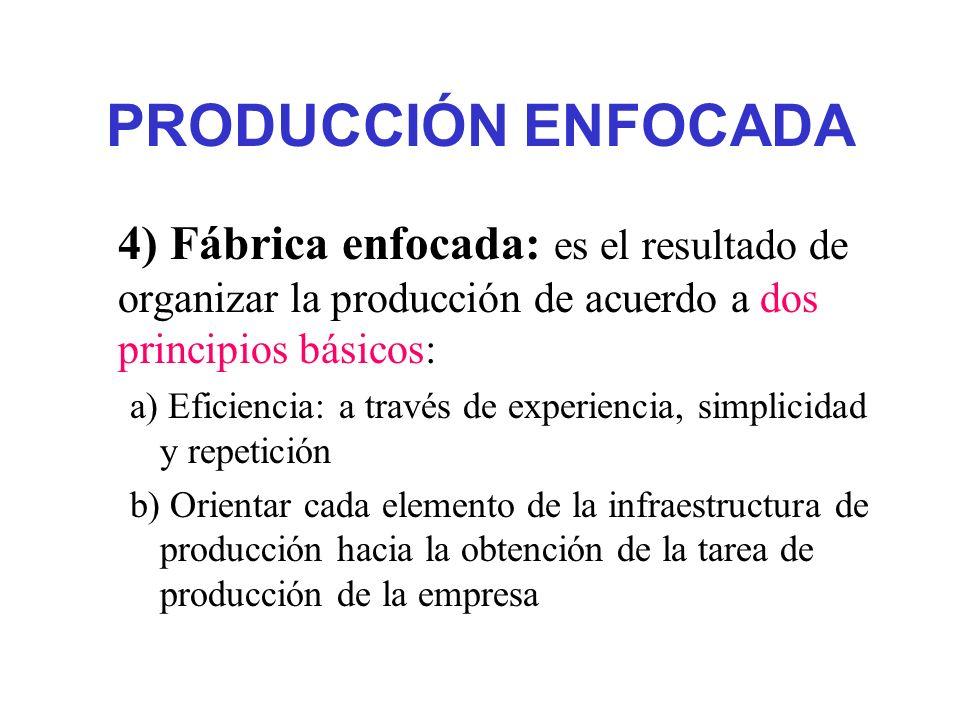 PRODUCCIÓN ENFOCADA 4) Fábrica enfocada: es el resultado de organizar la producción de acuerdo a dos principios básicos: