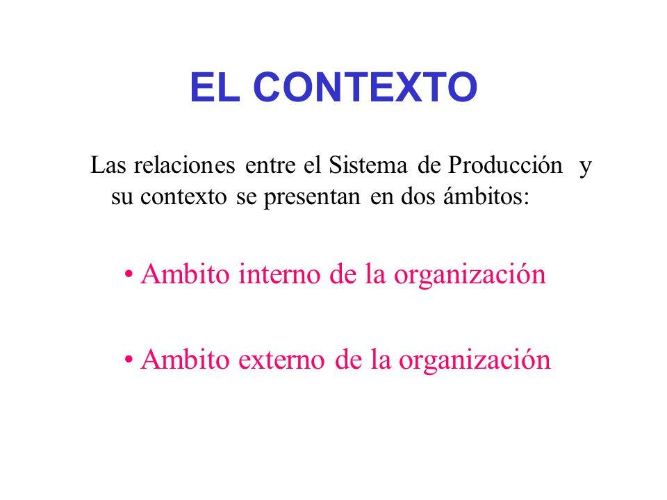 EL CONTEXTO Ambito interno de la organización