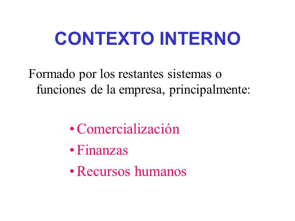 CONTEXTO INTERNO Comercialización Finanzas Recursos humanos
