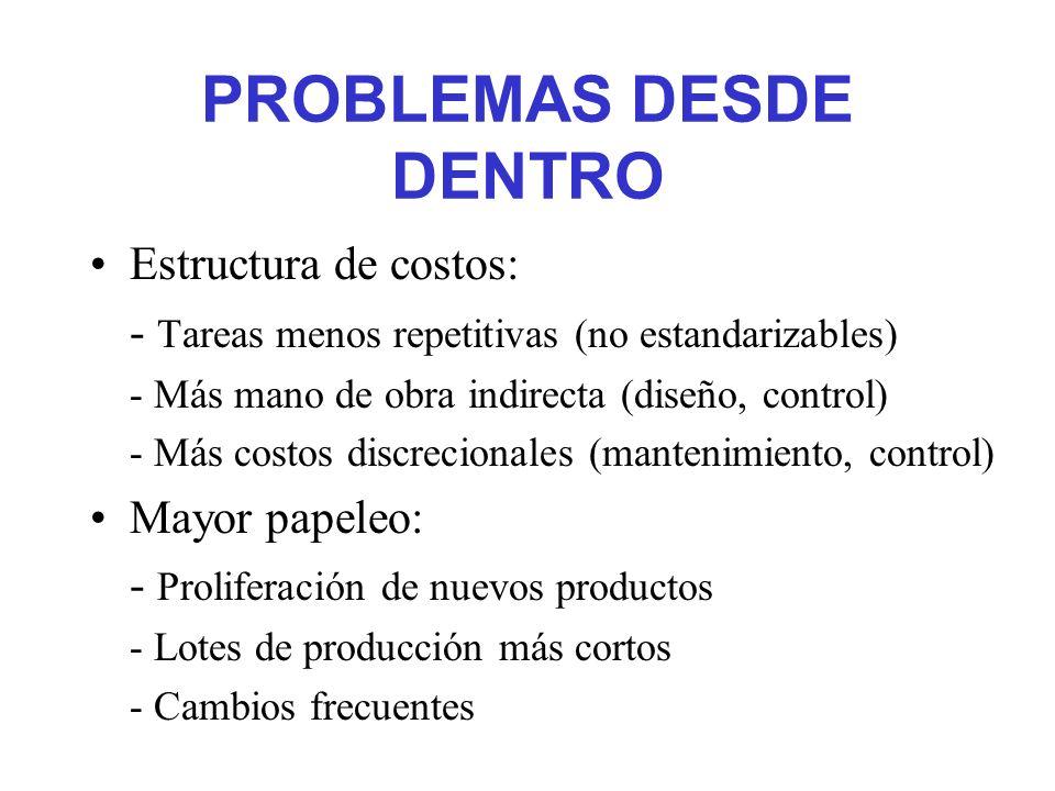 PROBLEMAS DESDE DENTRO