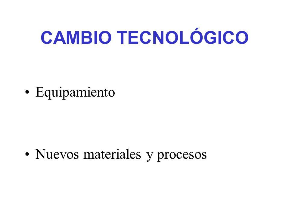 CAMBIO TECNOLÓGICO Equipamiento Nuevos materiales y procesos