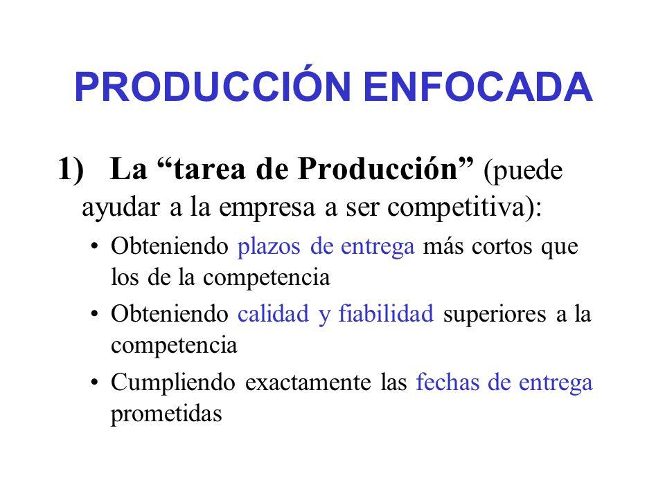 PRODUCCIÓN ENFOCADA 1) La tarea de Producción (puede ayudar a la empresa a ser competitiva):