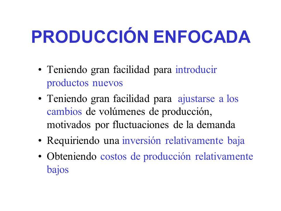 PRODUCCIÓN ENFOCADA Teniendo gran facilidad para introducir productos nuevos.