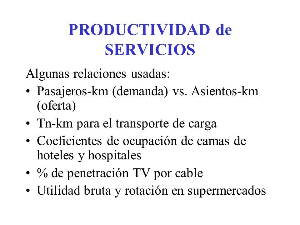 PRODUCTIVIDAD de SERVICIOS