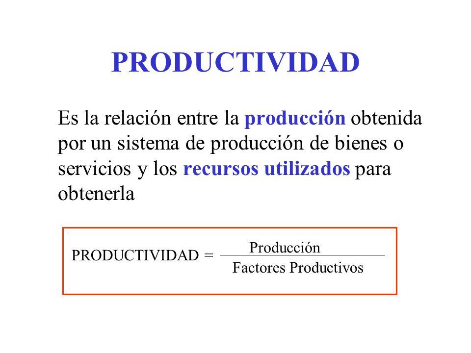 PRODUCTIVIDAD Es la relación entre la producción obtenida por un sistema de producción de bienes o servicios y los recursos utilizados para obtenerla.