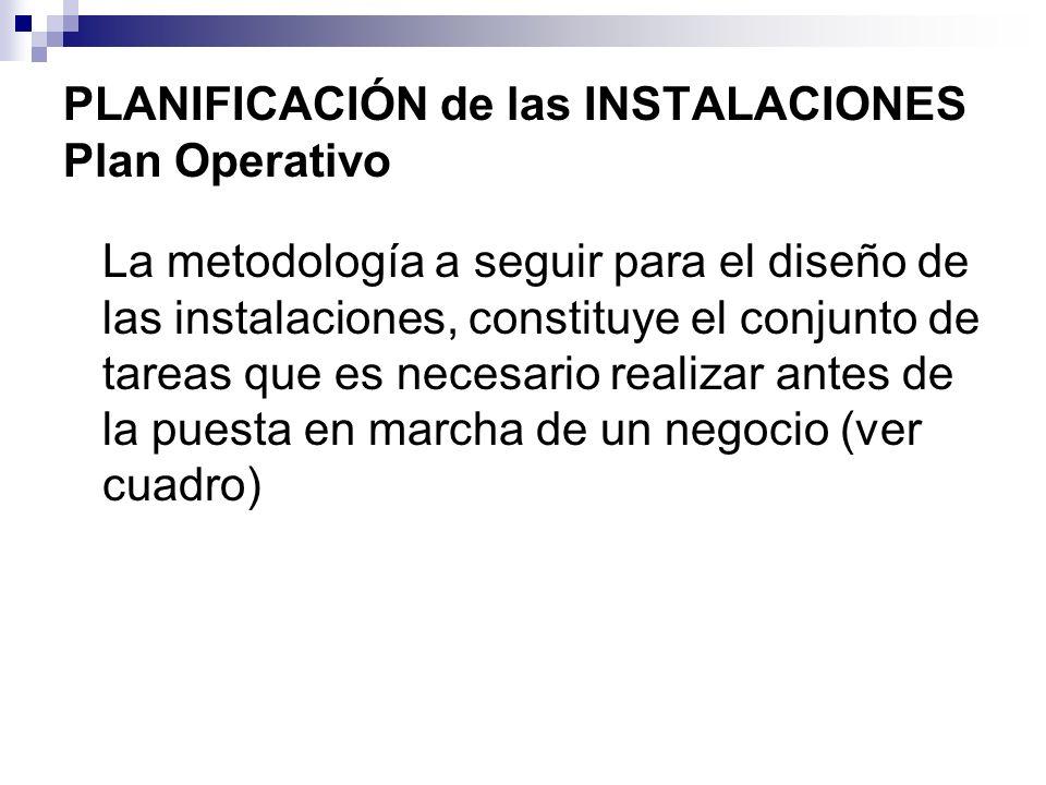 PLANIFICACIÓN de las INSTALACIONES Plan Operativo
