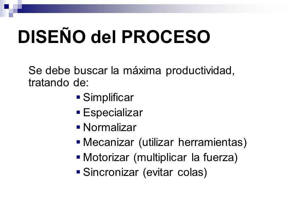 DISEÑO del PROCESO Se debe buscar la máxima productividad, tratando de: Simplificar. Especializar.