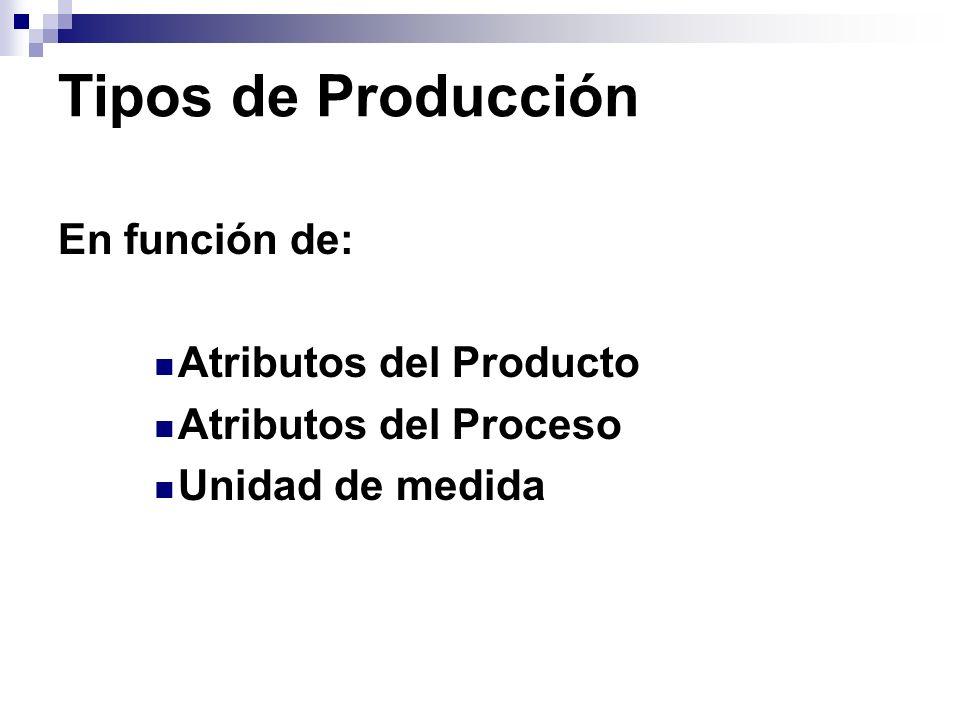 Tipos de Producción En función de: Atributos del Producto