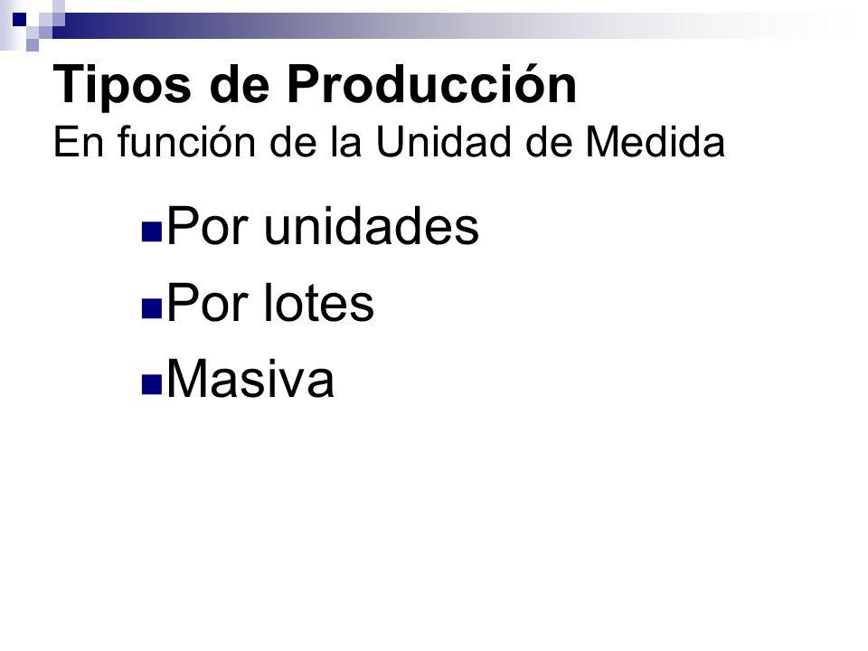 Tipos de Producción En función de la Unidad de Medida