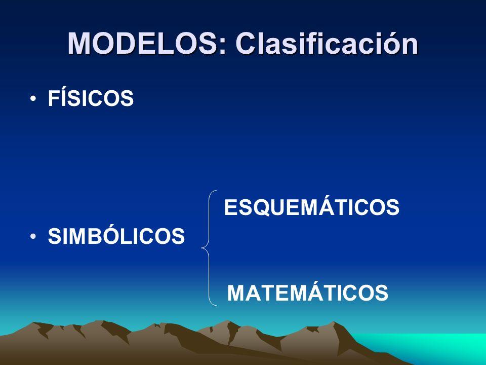 MODELOS: Clasificación