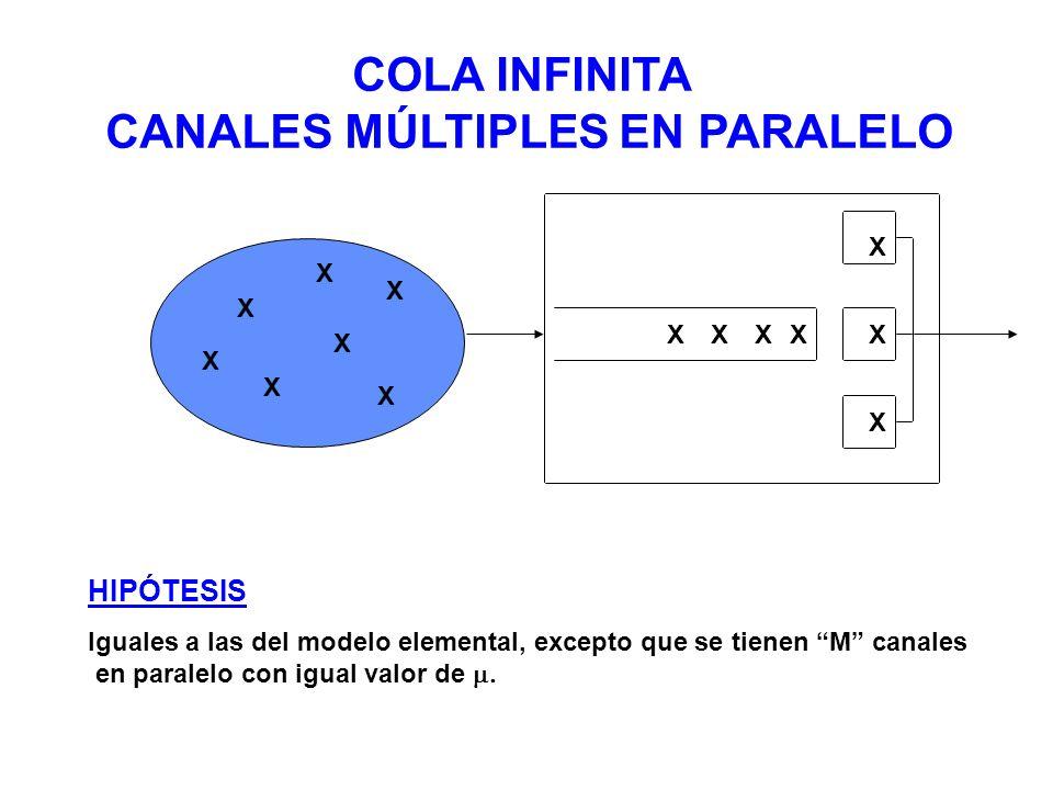 CANALES MÚLTIPLES EN PARALELO