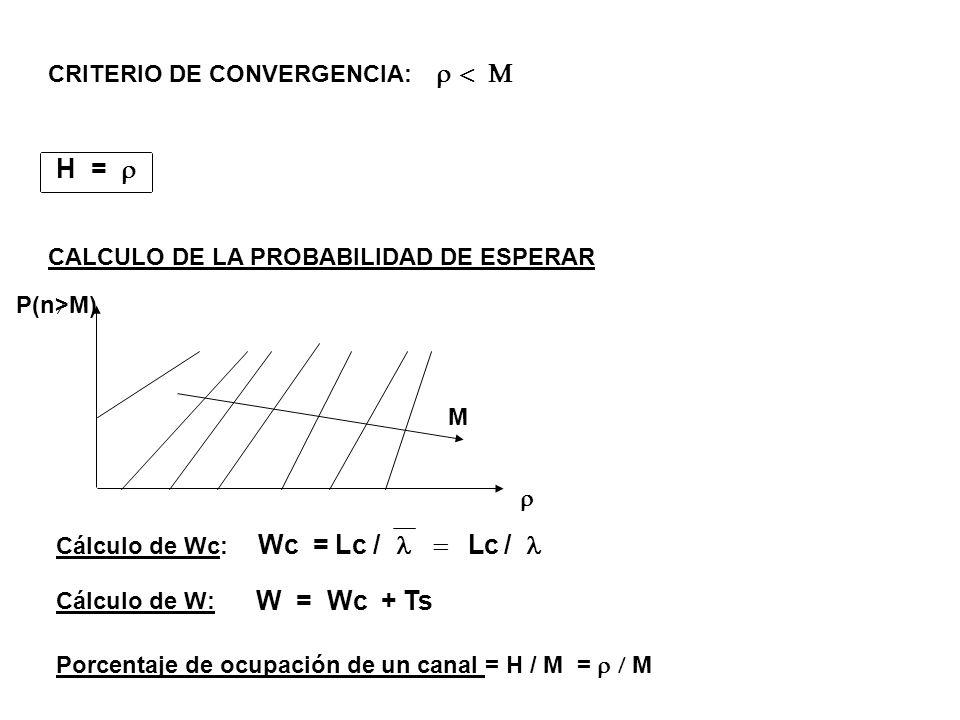 H =  W = Wc + Ts CRITERIO DE CONVERGENCIA: 