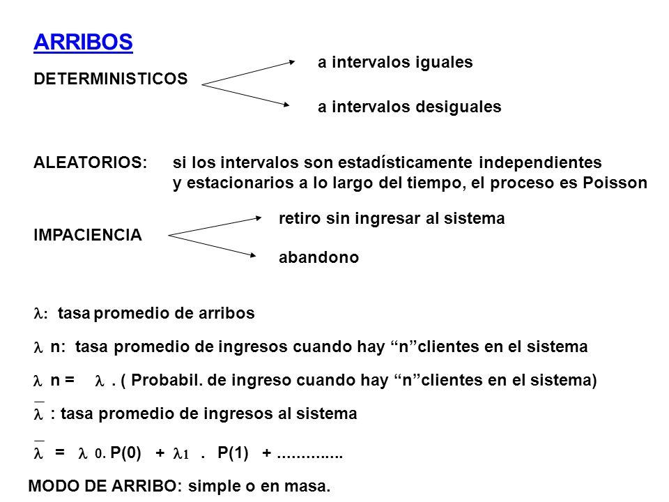 ARRIBOS a intervalos iguales DETERMINISTICOS a intervalos desiguales