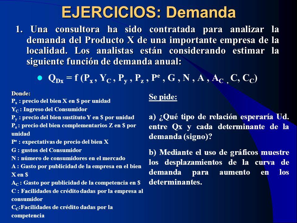 QDx = f (Px , YC , Py , Pz , Pe , G , N , A , AC , C, CC)