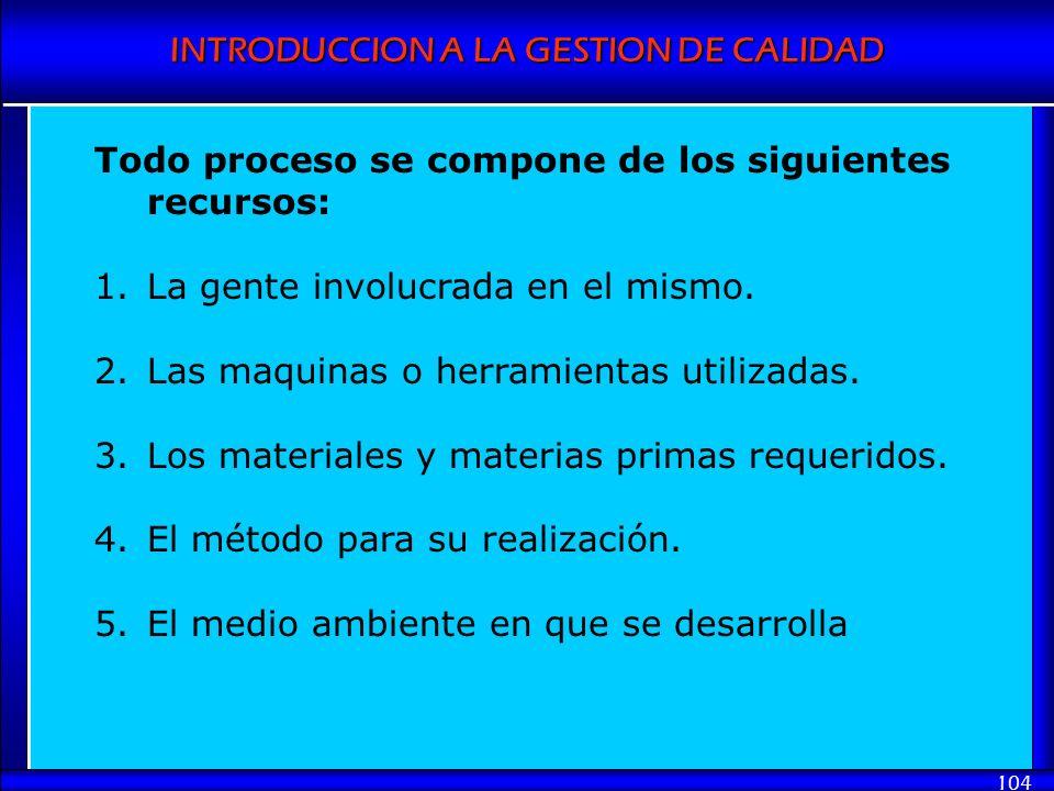 Todo proceso se compone de los siguientes recursos: