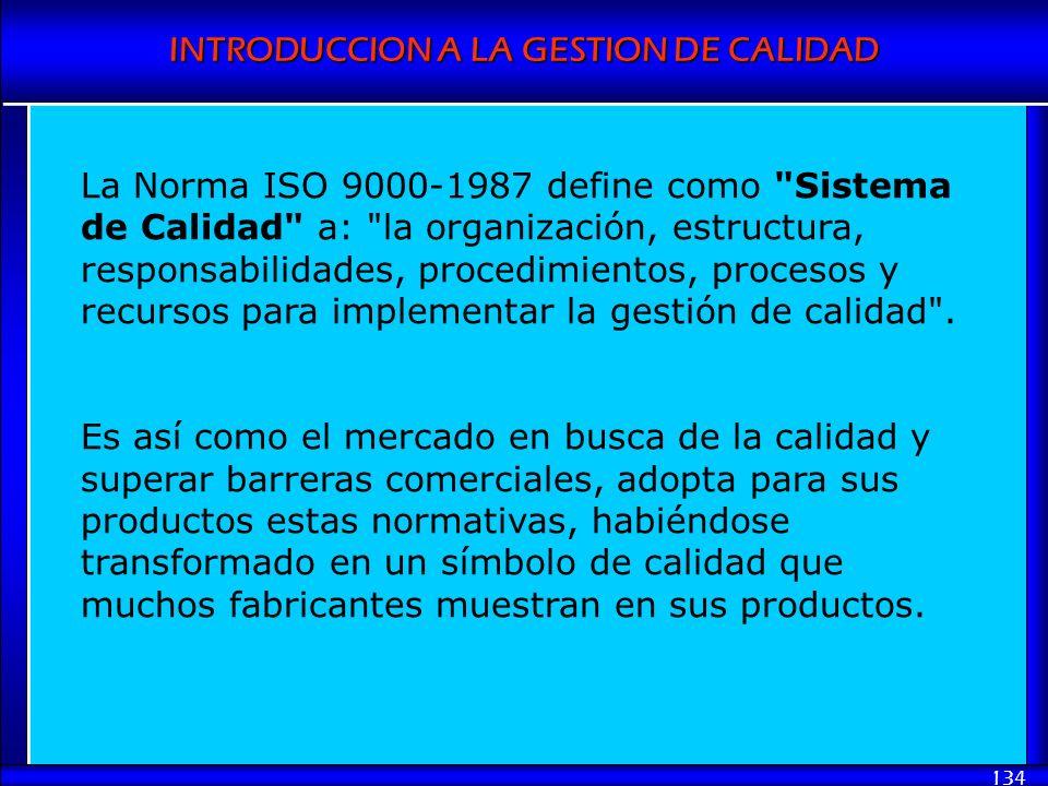 La Norma ISO 9000-1987 define como Sistema de Calidad a: la organización, estructura, responsabilidades, procedimientos, procesos y recursos para implementar la gestión de calidad .