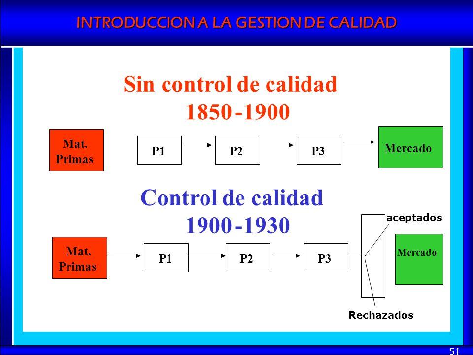 Sin control de calidad 1850 - 1900 Control de calidad 1900 - 1930 Mat.