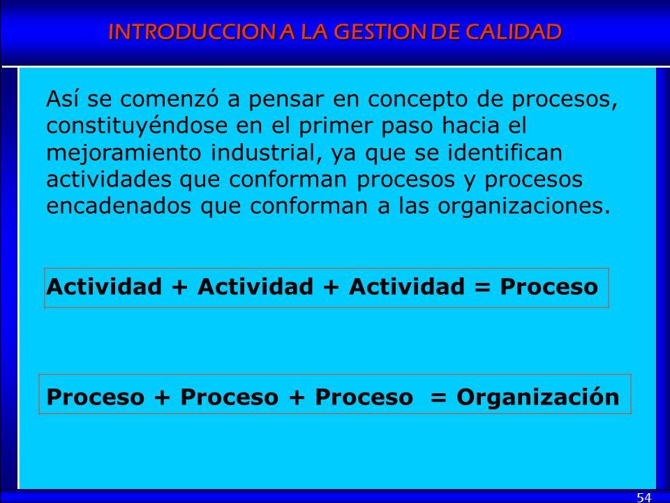 Así se comenzó a pensar en concepto de procesos, constituyéndose en el primer paso hacia el mejoramiento industrial, ya que se identifican actividades que conforman procesos y procesos encadenados que conforman a las organizaciones.
