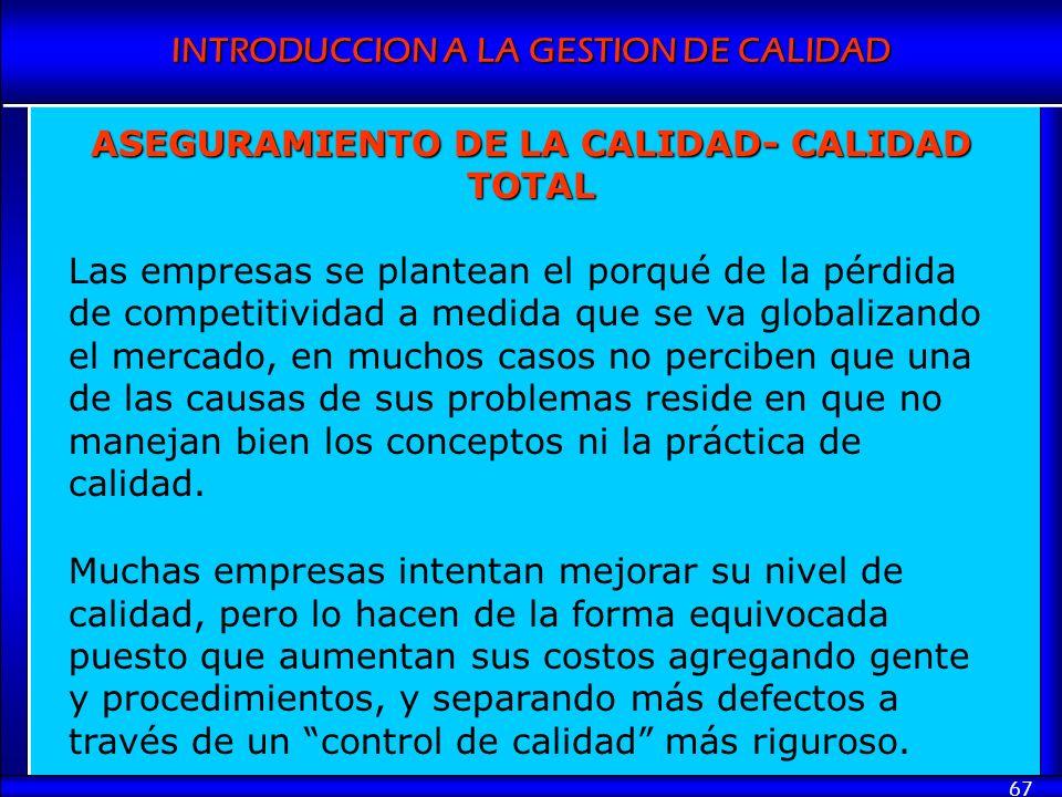 ASEGURAMIENTO DE LA CALIDAD- CALIDAD TOTAL