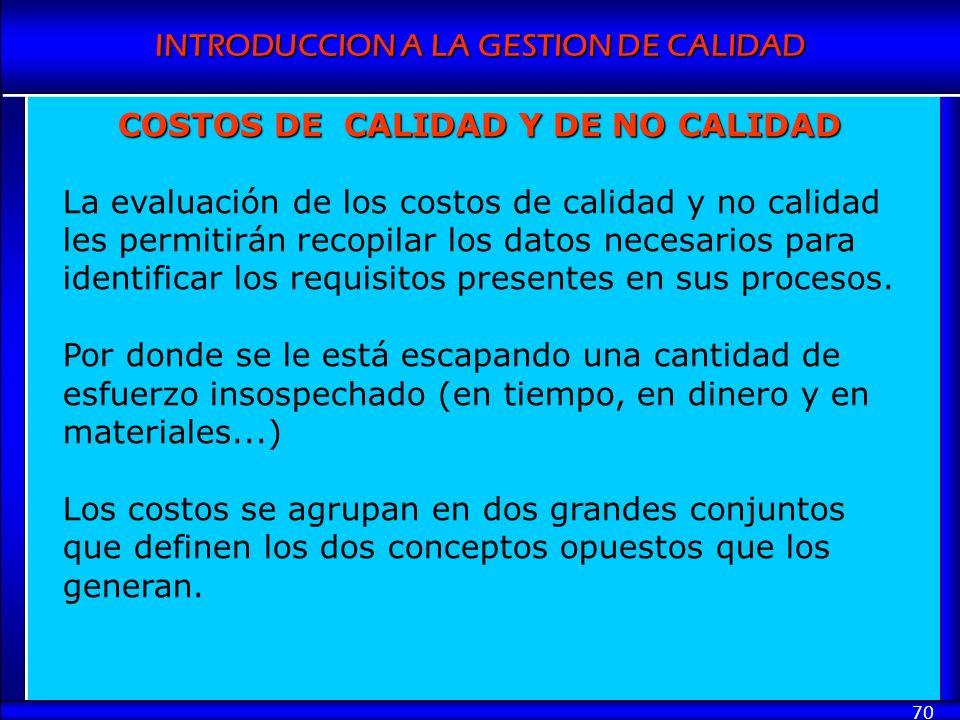COSTOS DE CALIDAD Y DE NO CALIDAD