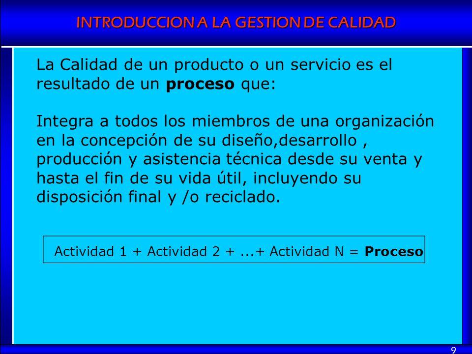 Actividad 1 + Actividad 2 + ...+ Actividad N = Proceso